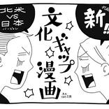 新文化ギャップ漫画【66】イースター 問題