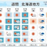 北海道の一週間 雪も桜も