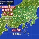 東京都心は5日ぶりに20度超 熊谷市など夏日の所も
