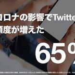 新型コロナウイルス影響下でのTwitterユーザーの利用傾向や見られるニュースは? Twitter Japanがニュースメディアによる活用法を解説