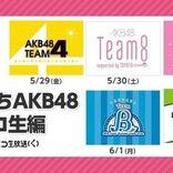 AKB48メンバーが毎日出演、コンサート同時視聴やリモート生誕祭を生放送