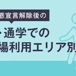 通勤・通学での駐車場利用は引き続き増加 - 東京都では2月比で約4倍に