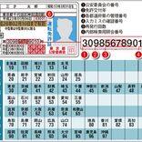 運転免許の「免許証番号」下1ケタは再発行回数