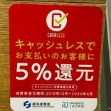 【急げ】6月30日のキャッシュレス・ポイント還元事業終了までもうすぐ / 大きな買い物をするなら今がラストチャンス!