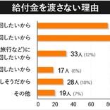 お小遣い制の既婚男性、定額給付金10万円を自由に使える人はどれくらい?