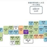新型コロナ関連破たん、300件突破 - 小川カントリークラブ、虎杖東京も