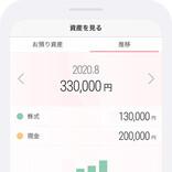 大和証券グループが「資産運用アプリ」をローンチ! スマホで簡単に利用可能