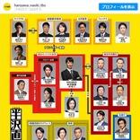 """「半沢直樹」7/19開始、「BG」は木村拓哉と斎藤工がバディに。注目の""""再開ドラマ""""6つ"""