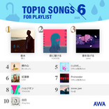 瑛人、YOASOBI…6月のプレイリスト採用楽曲ランキング