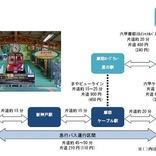 神戸市、「六甲・摩耶急行バス」を7月1日から11月30日まで運行 企画乗車券も販売