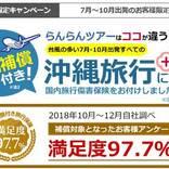 沖縄ツーリスト、航空機欠航補償付きの沖縄・東京ツアー販売