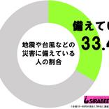 紗栄子、災害時に無料で使えるWiFiを紹介 「助かります」