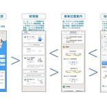 東京メトロ「スムーズメトロ」バリアフリー移動経路などの情報公開