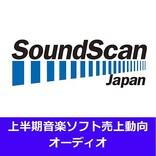 音楽オーディオ首位はSnow Man vs SixTONES、オーディオ総売上金額は前年比71.5%に 2020年 上半期音楽ソフト売上動向発表【SoundScan Japan調べ】