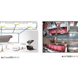 東急電鉄、新型防犯カメラを全編成に導入 蛍光灯一体型で4Gデータ通信可能