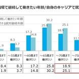 非正規雇用のシニア「70歳以上まで働きたい」は48.5%