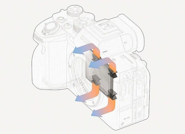 ILCE-7SM3_Heat_dissipation-Large