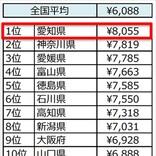美容サロンにかける金額が最も多い県民は? - 平均額は3カ月で6,088円