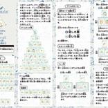 『すみっコぐらし』のカードゲーム第2弾ついに本日より発売開始!