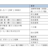 「honto 月間ランキング2020年7月度」発表! 小説版『鬼滅の刃』が全年代で1位に!