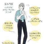 【ユニクロ、GU】2490円でも! 脚長に見える「神デニム」