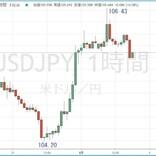 円の行方、ドルの行方 第249回 8月は投機の相場