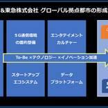 東急と渋谷区、共同で産業や人財育成を促進 連携協定締結