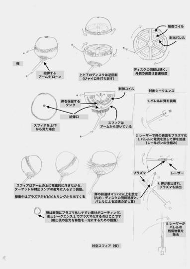 20191129-anti-air-sphere-memocopy