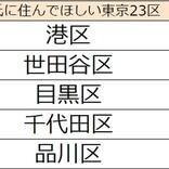 彼氏に住んでほしい東京23区ランキング、1位はあの憧れの街!?