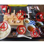 【クイズ】6つの料理「太らない」食べ順はどれ?簡単ダイエット