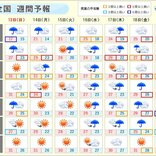 週間天気 日曜も局地的に激しい雨 来週は気温の変化にも注意