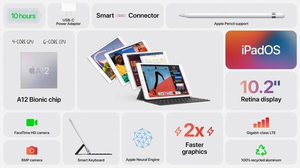 新型iPadについての情報まとめ画像