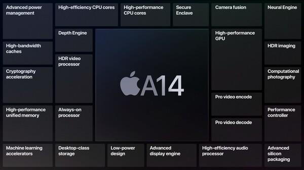 新型iPad Airのチップについての画像