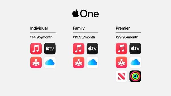 Apple Oneの内容についての画像
