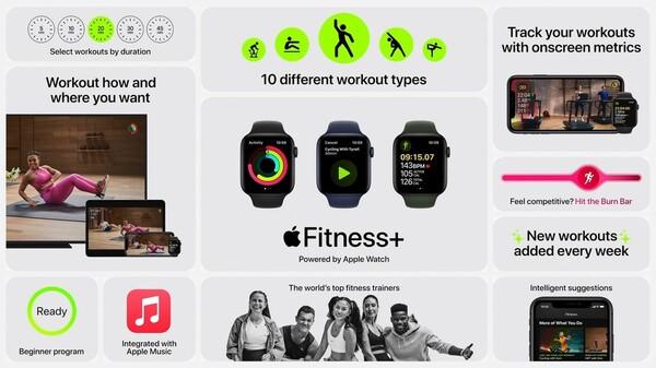 Apple Fitness+についての情報まとめ画像