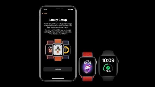 Apple Watch Series 6のファミリー共有設定を表した画像