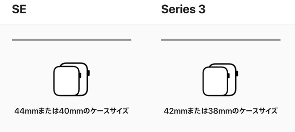 AppleWatch SEとSeries 3のケースサイズ比較画像