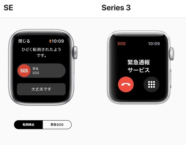 AppleWatch SEとSeries 3の店頭検出比較画像