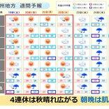 九州 きょうはひんやり秋の空気 4連休の天気は
