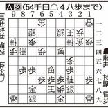 羽生九段 こん身の踏み込み 印象に残った4八歩 藤井2冠との対局 谷川九段が解説