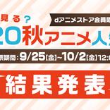 2020秋アニメ、今期は何観る?5位『呪術廻戦』4位『ハイキュー!!』、第1位は?【男女別ランキング】