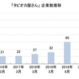 東京商工リサーチ「タピオカ屋さん」動向調査 - コロナ禍にブーム鈍化も根強い需要を維持