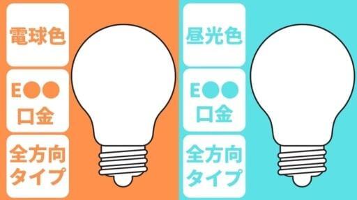 寝室用の照明は電球色を選ぶ