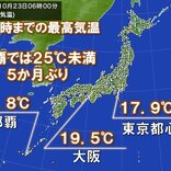 東京都心や大阪など11月並みの気温 那覇は5か月ぶりに25℃に届かず