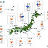 土日の天気 北日本は荒天 東・西日本も 冷たい風 夜間は冷える