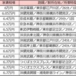 6万円台で住める! 新橋駅まで30分以内「家賃が安い駅」ランキング
