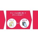 家族4人なら上限2万円。マイナポイントを活用して、快適な暮らしに変身させる方法