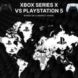 PS5 vs XBOX世界勢力図