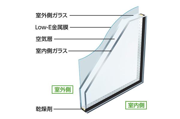 Low- E 複層ガラス(遮熱)
