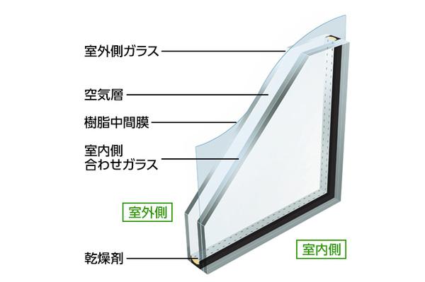 防災安全複層ガラス